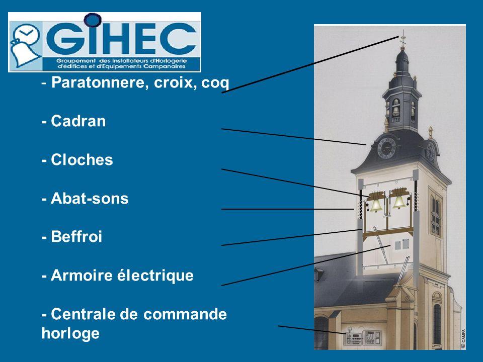 Paratonnere, croix, coq - Cadran - Cloches - Abat-sons - Beffroi - Armoire électrique - Centrale de commande horloge