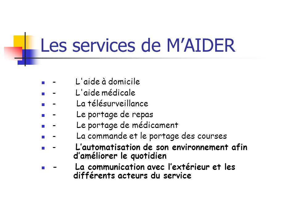 Les services de M'AIDER