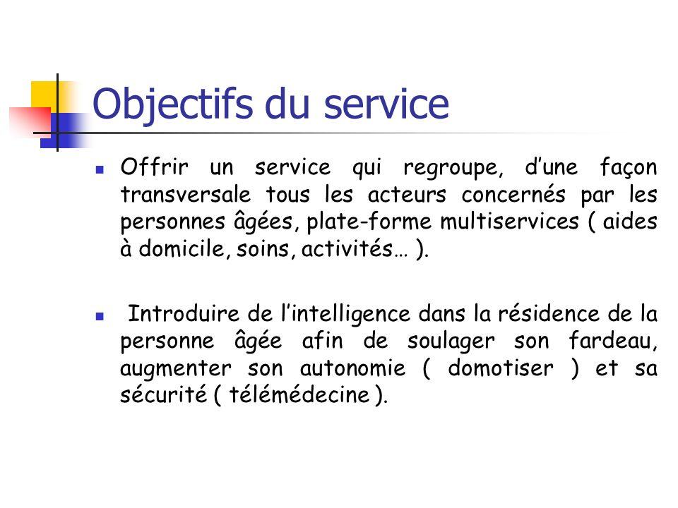 Objectifs du service