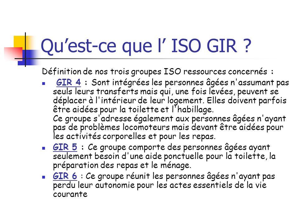 Qu'est-ce que l' ISO GIR