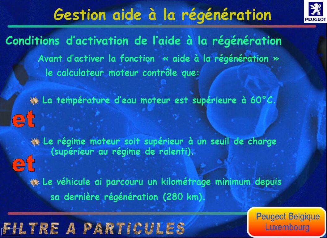 Conditions d'activation de l'aide à la régénération