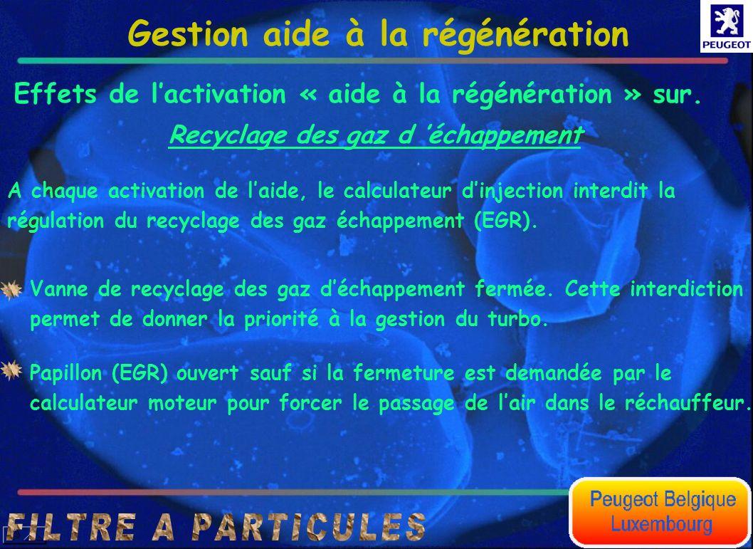 Effets de l'activation « aide à la régénération » sur.