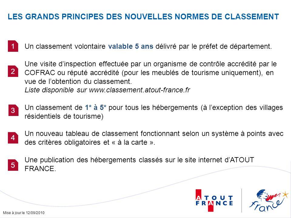 Liste disponible sur www.classement.atout-france.fr