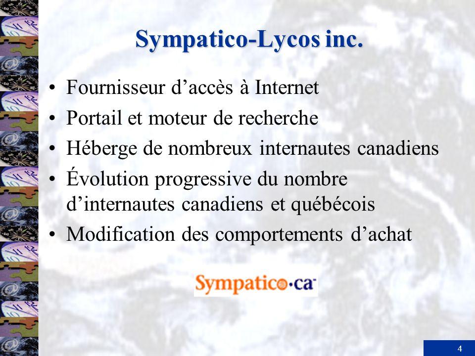 Sympatico-Lycos inc. Fournisseur d'accès à Internet