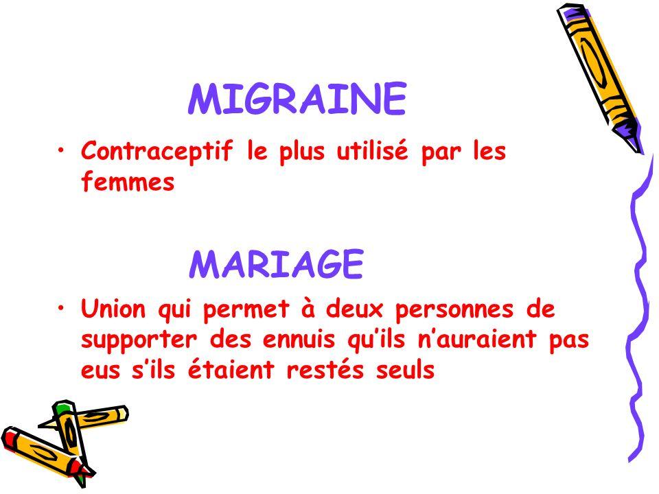 MIGRAINE MARIAGE Contraceptif le plus utilisé par les femmes