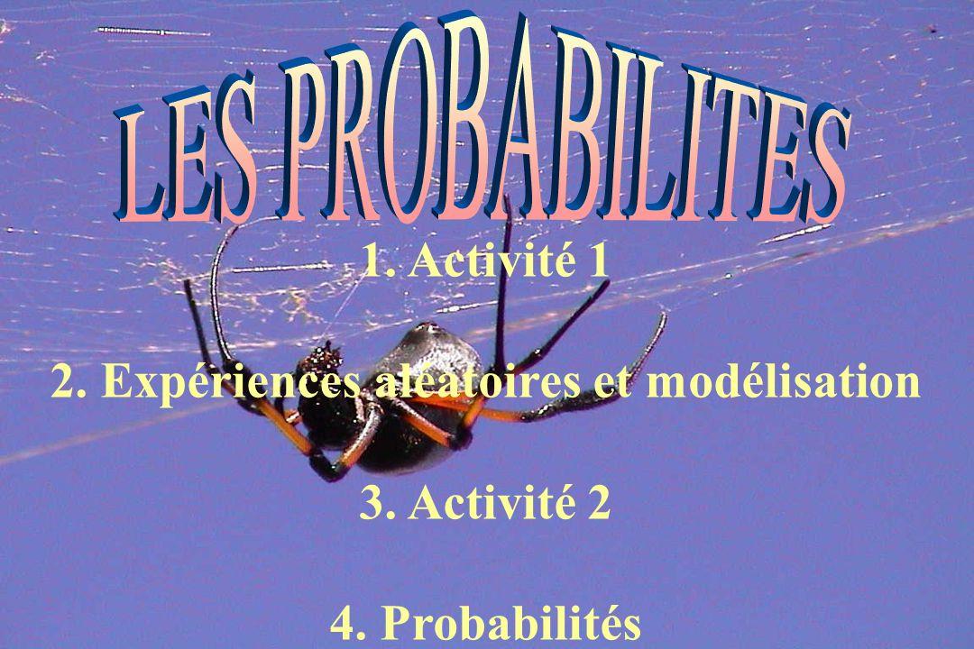 2. Expériences aléatoires et modélisation
