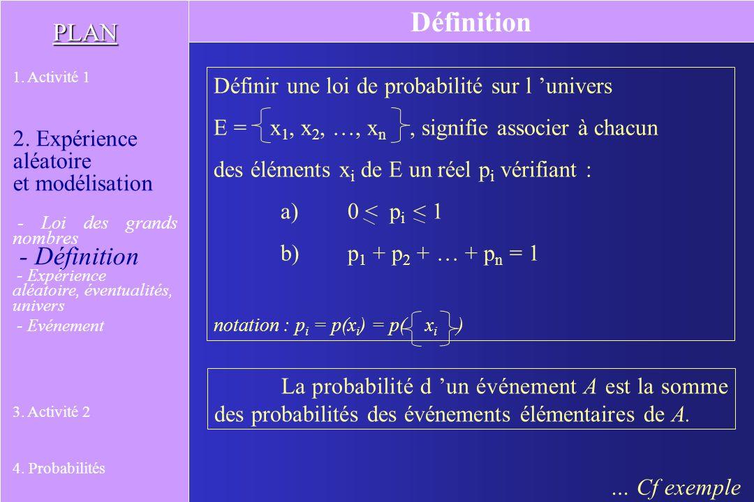 Définition - Définition Définir une loi de probabilité sur l 'univers