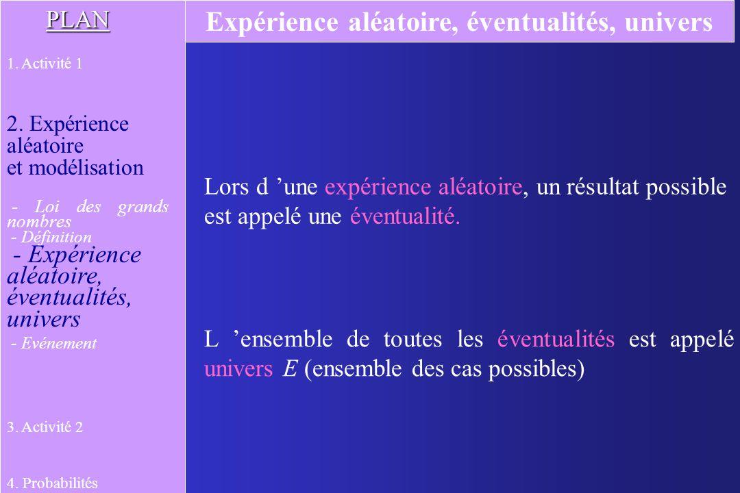 Expérience aléatoire, éventualités, univers
