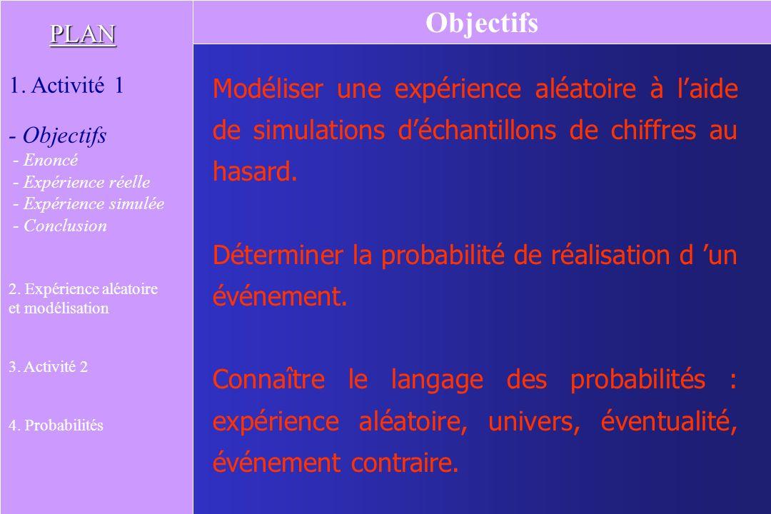 Objectifs PLAN. 1. Activité 1. - Objectifs. - Enoncé. - Expérience réelle. - Expérience simulée.