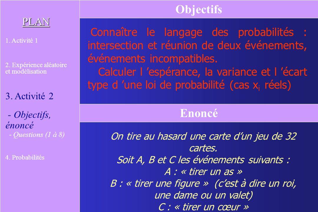Objectifs PLAN. 1. Activité 1. 2. Expérience aléatoire. et modélisation. 3. Activité 2. - Objectifs,