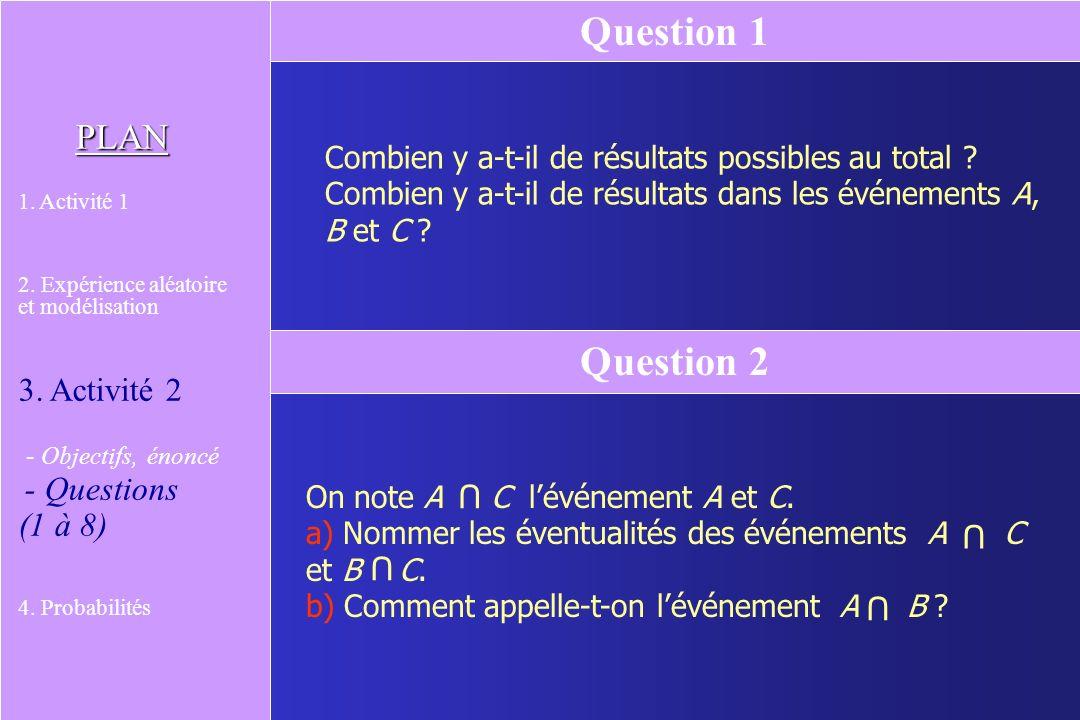 Question 1 Question 2 3. Activité 2 - Objectifs, énoncé (1 à 8) U