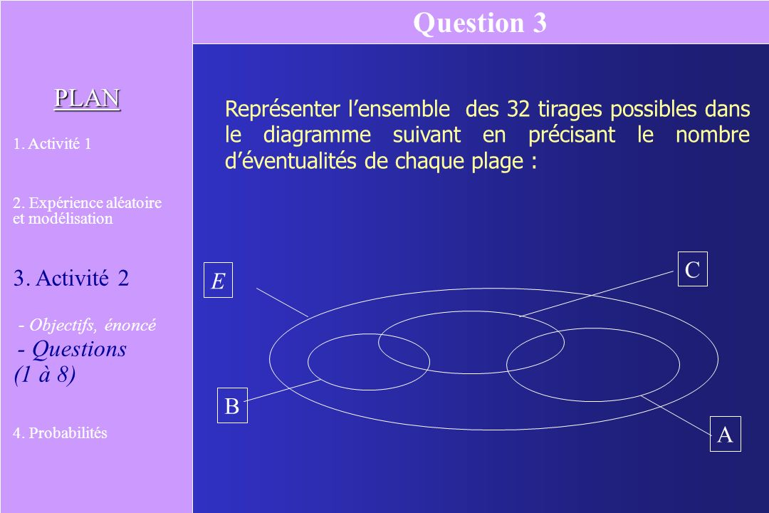 Question 3 3. Activité 2 - Objectifs, énoncé (1 à 8) C E B A