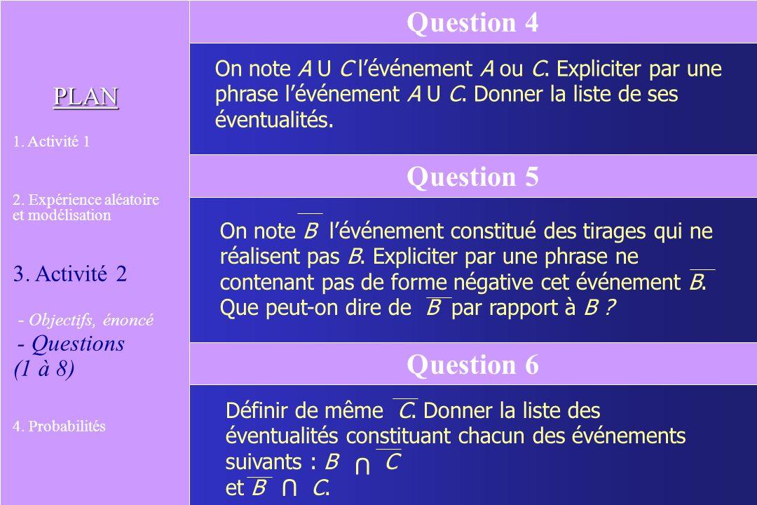 Question 4 Question 5 Question 6