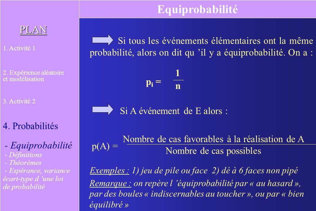 Equiprobabilité PLAN. 1. Activité 1. 2. Expérience aléatoire. et modélisation. 3. Activité 2. 4. Probabilités.