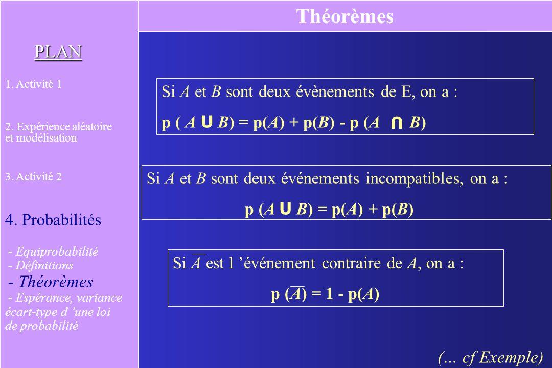 Théorèmes Si A et B sont deux évènements de E, on a :