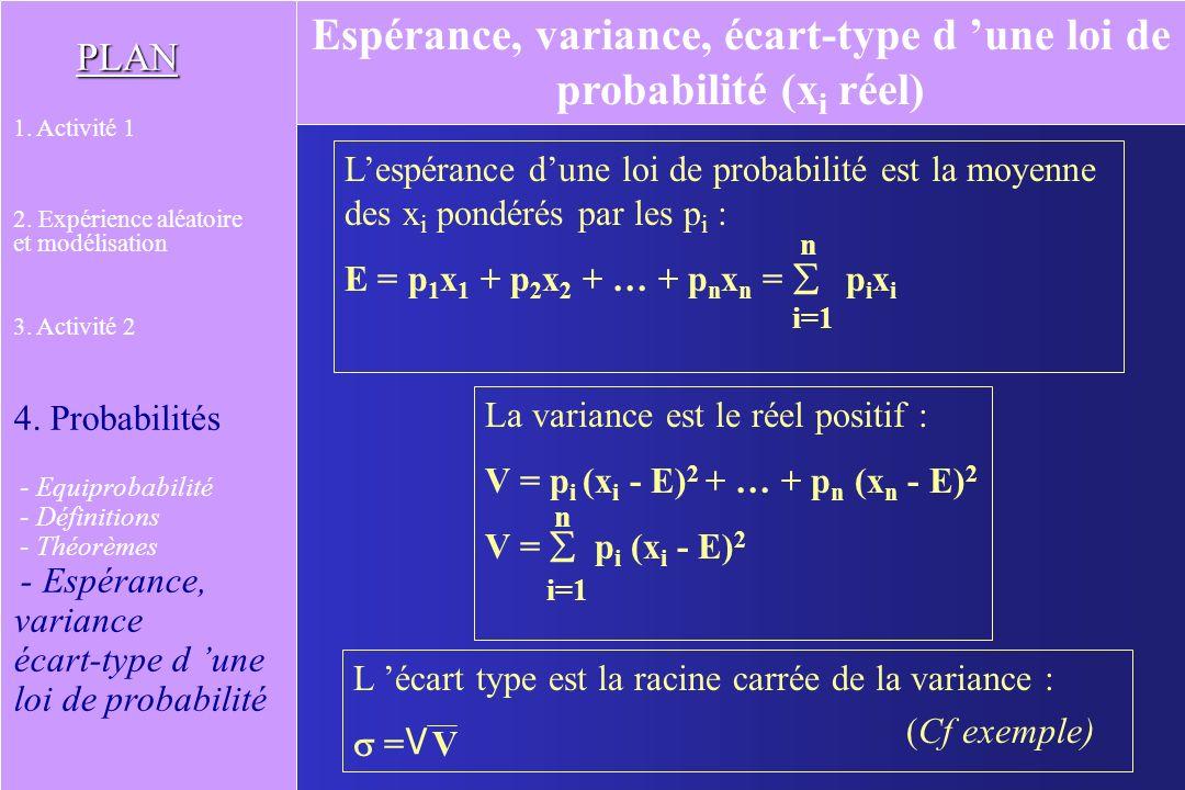 Espérance, variance, écart-type d 'une loi de probabilité (xi réel)