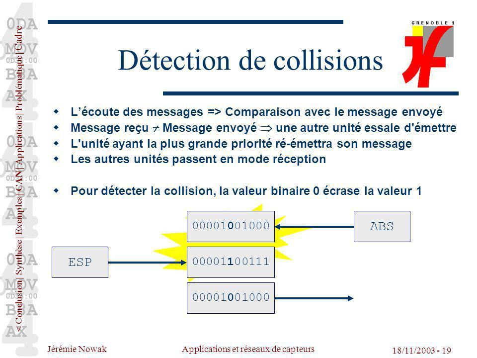 Détection de collisions
