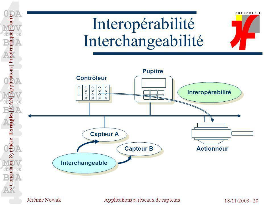 Interopérabilité Interchangeabilité