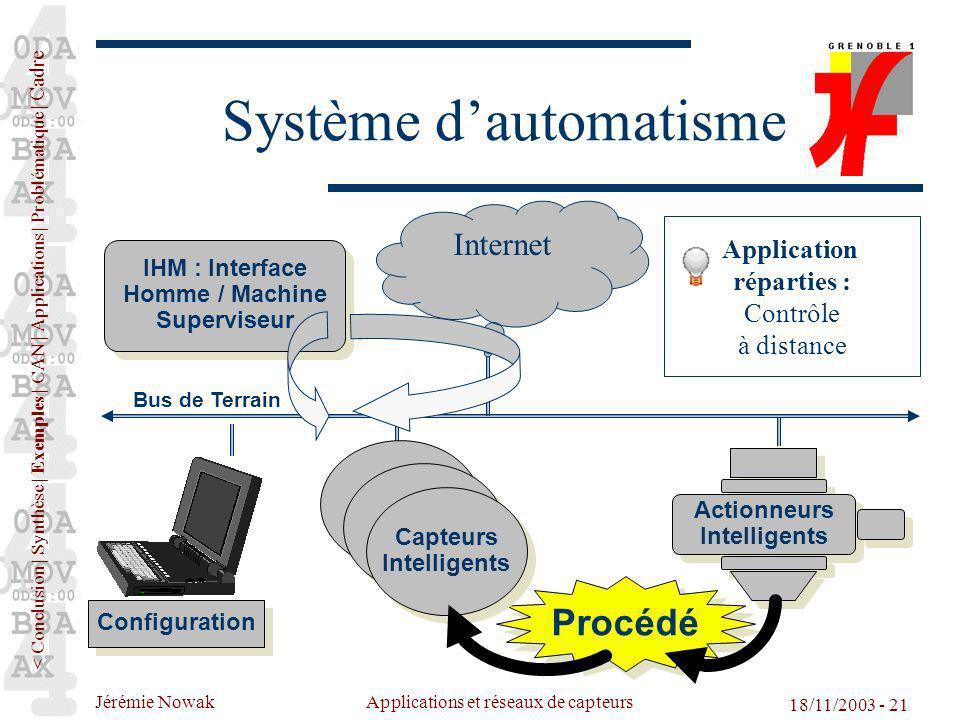 Système d'automatisme