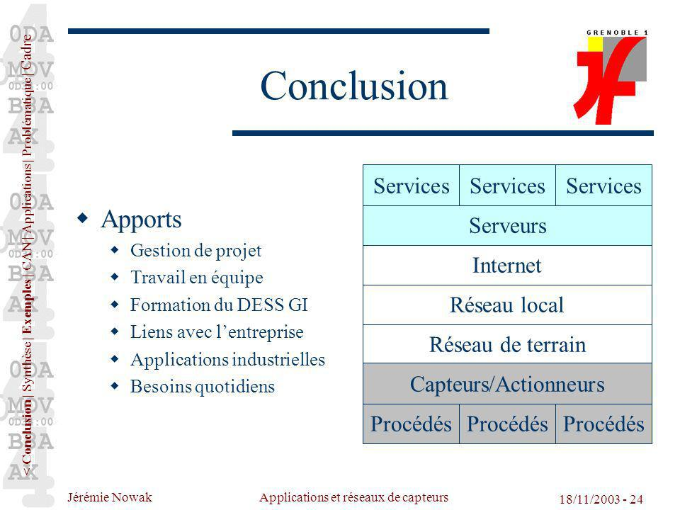 Conclusion Apports Procédés Réseau de terrain Réseau local Internet