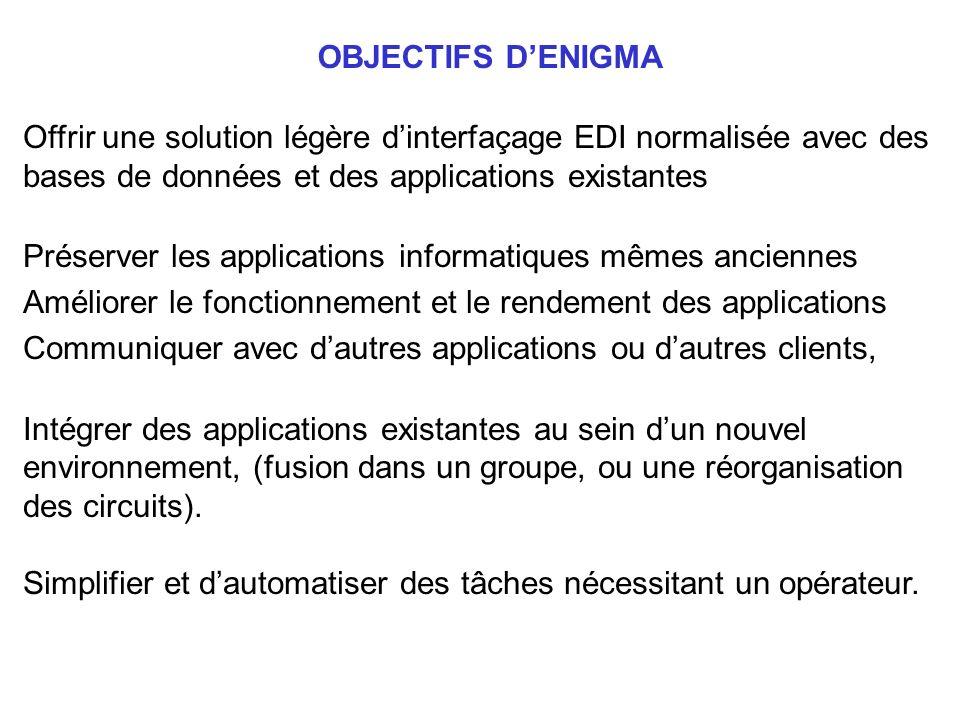 OBJECTIFS D'ENIGMA Offrir une solution légère d'interfaçage EDI normalisée avec des bases de données et des applications existantes.