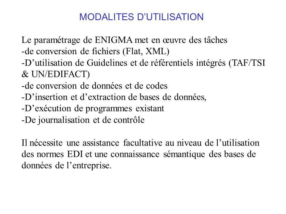 MODALITES D'UTILISATION