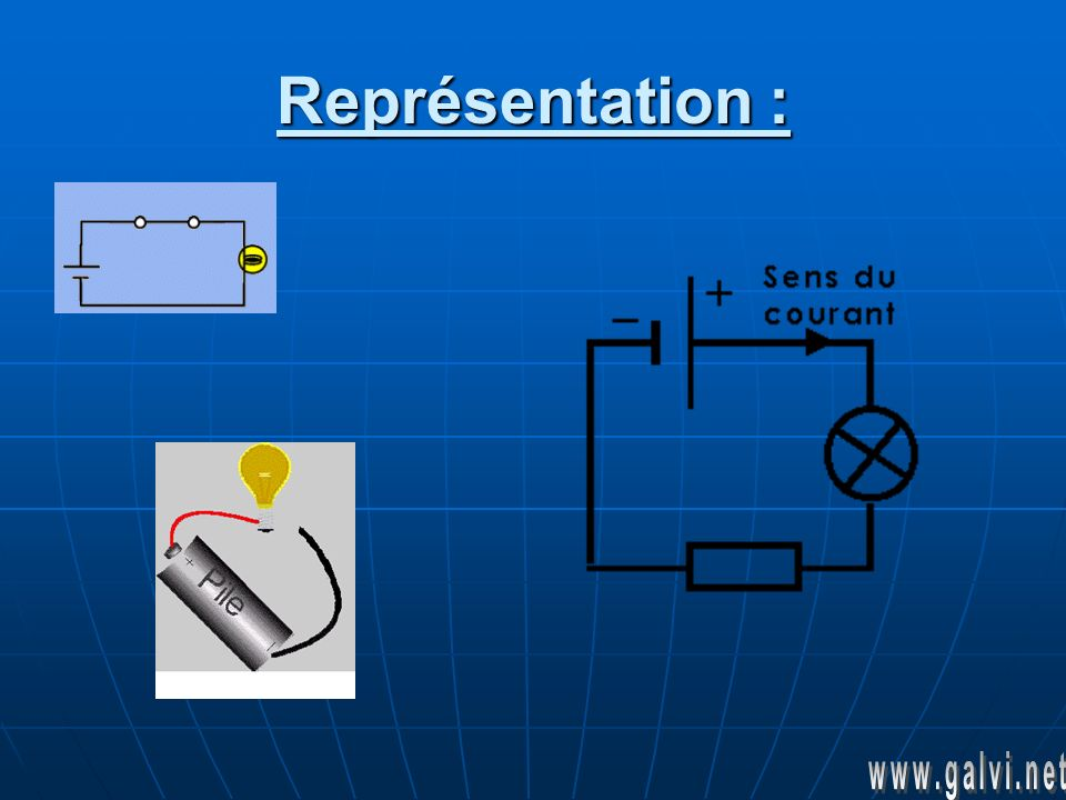 Représentation : www.galvi.net
