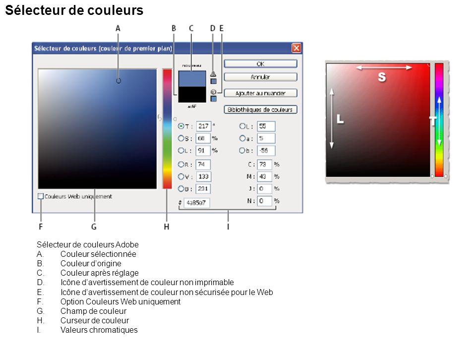 Sélecteur de couleurs Sélecteur de couleurs Adobe Couleur sélectionnée