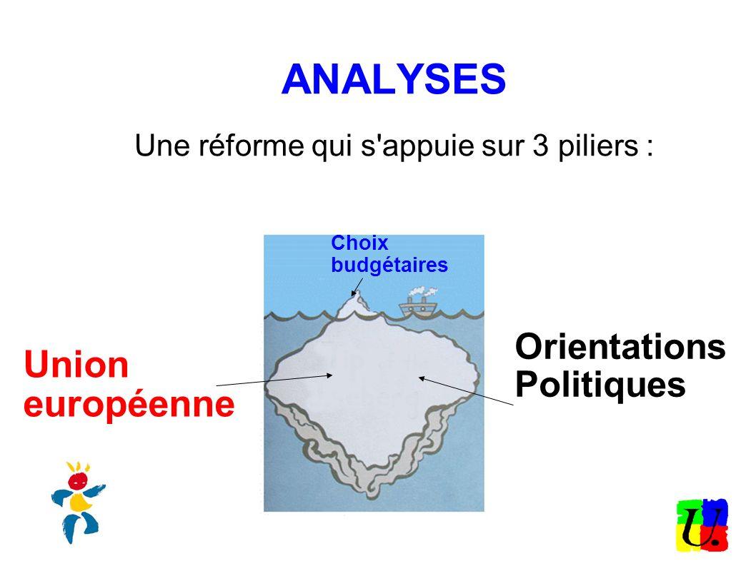 ANALYSES Une réforme qui s appuie sur 3 piliers :