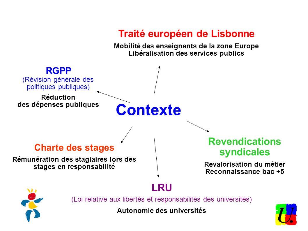 Contexte Traité européen de Lisbonne Revendications syndicales LRU