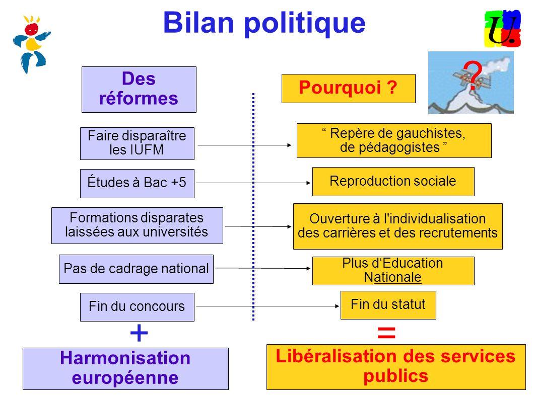 Libéralisation des services publics Harmonisation européenne