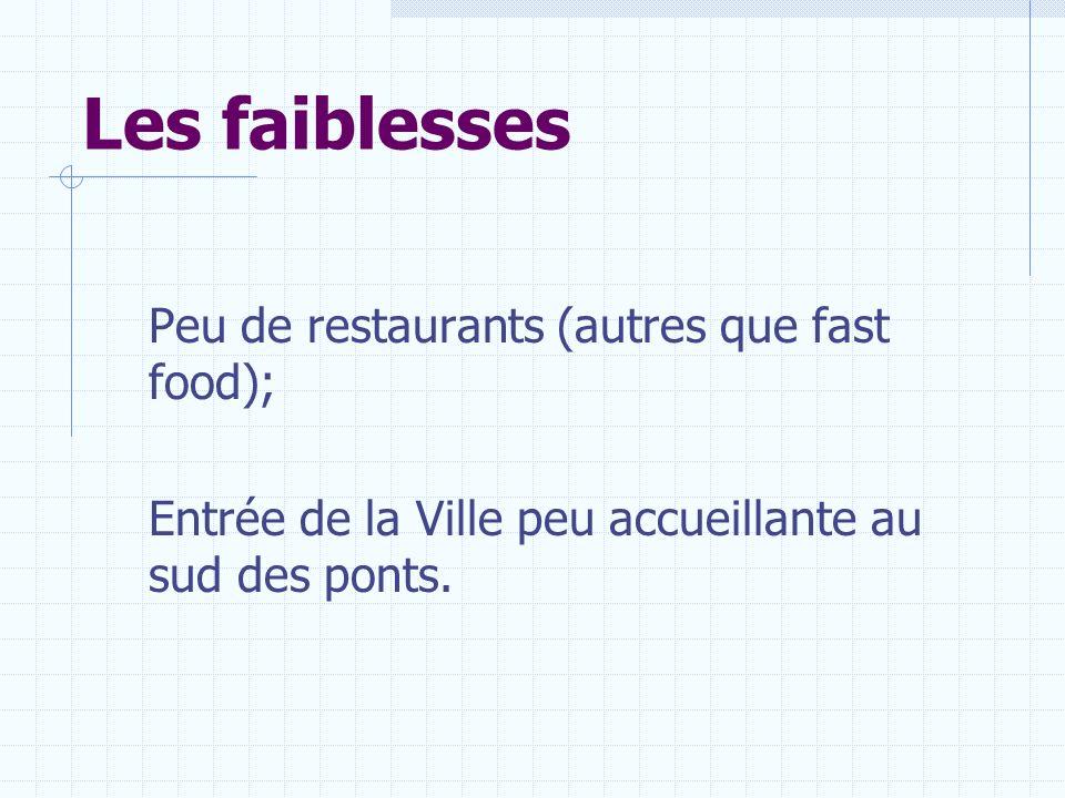 Les faiblesses Peu de restaurants (autres que fast food);