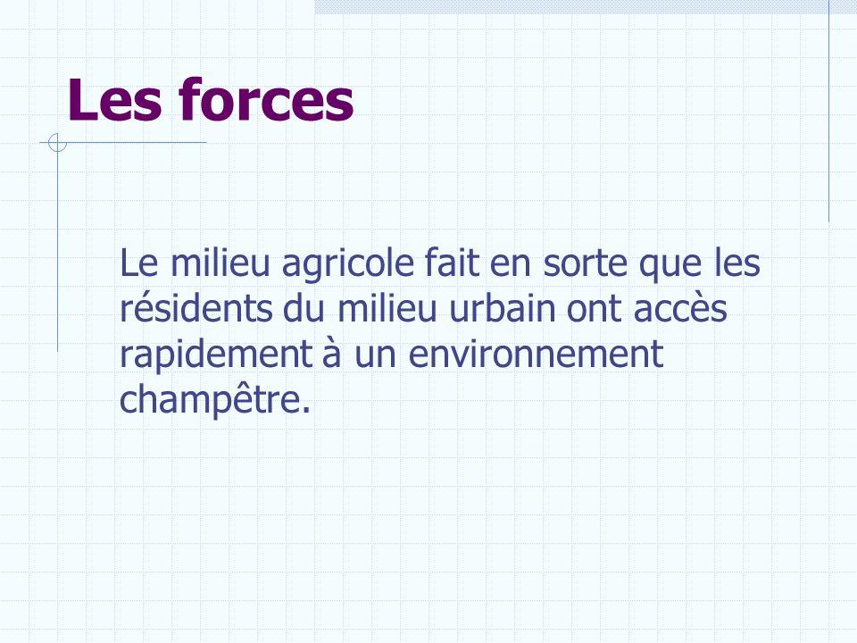 Les forces Le milieu agricole fait en sorte que les résidents du milieu urbain ont accès rapidement à un environnement champêtre.