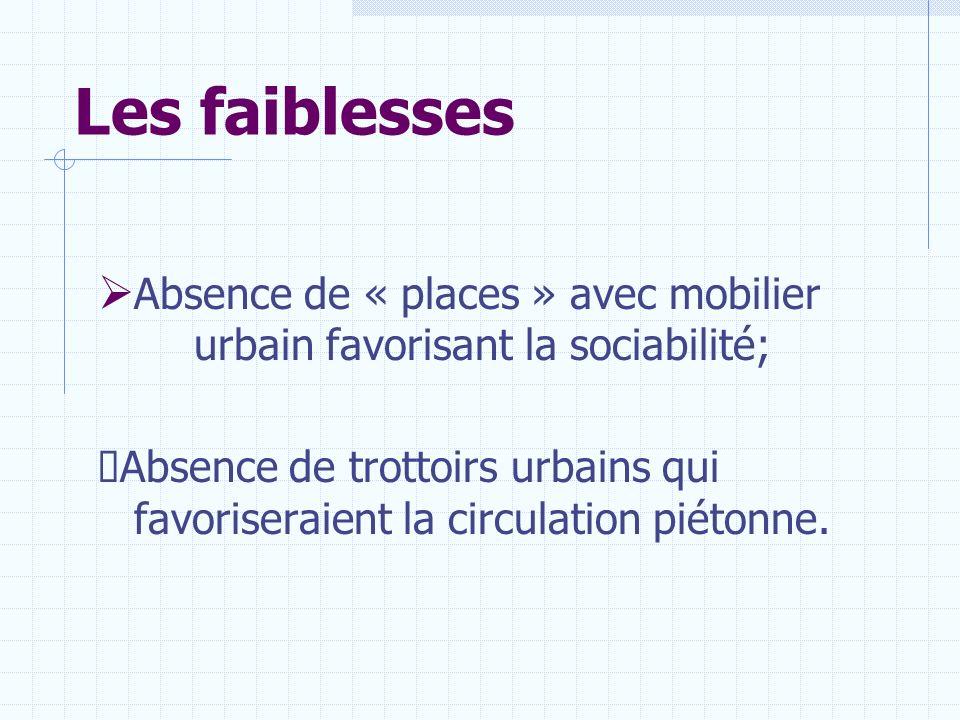 Les faiblesses Absence de « places » avec mobilier urbain favorisant la sociabilité;