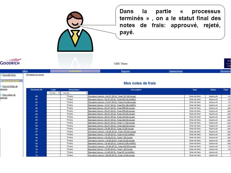 Dans la partie « processus terminés » , on a le statut final des notes de frais: approuvé, rejeté, payé.