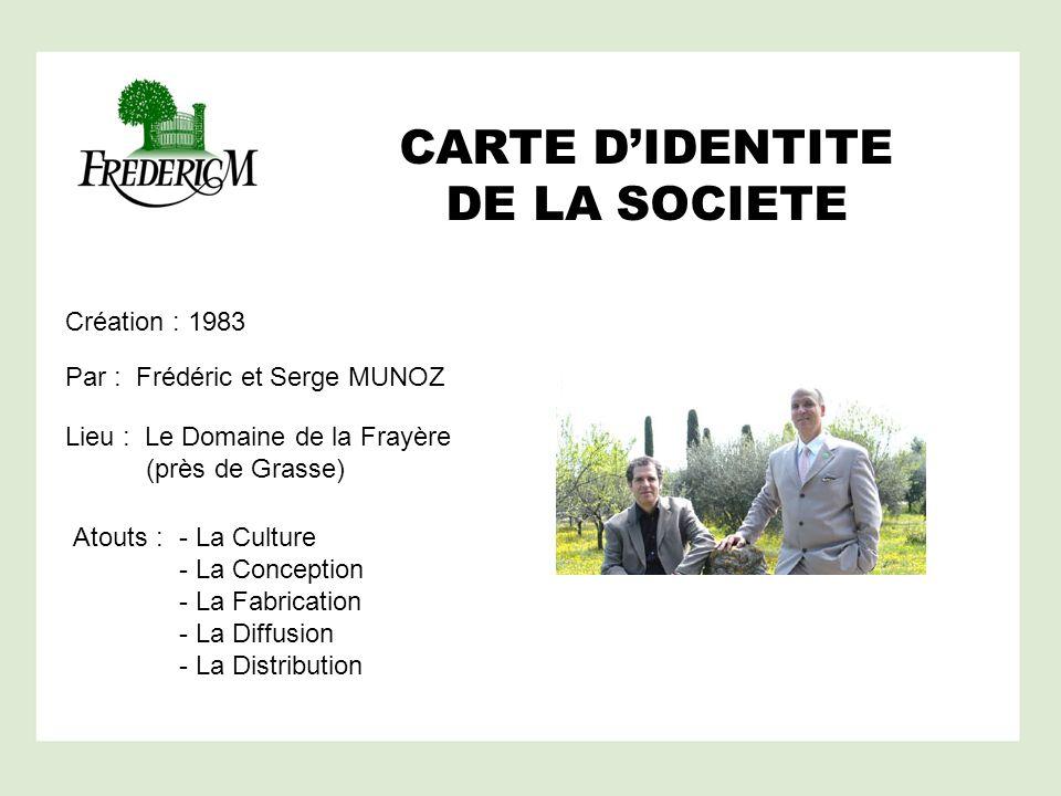 CARTE D'IDENTITE DE LA SOCIETE Création : 1983