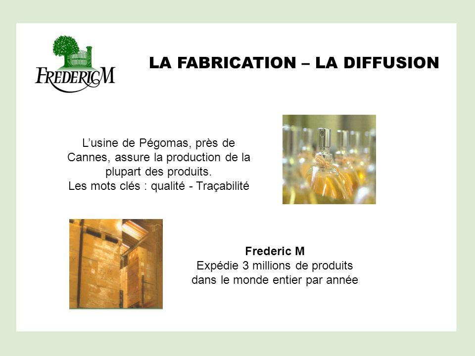 LA FABRICATION – LA DIFFUSION