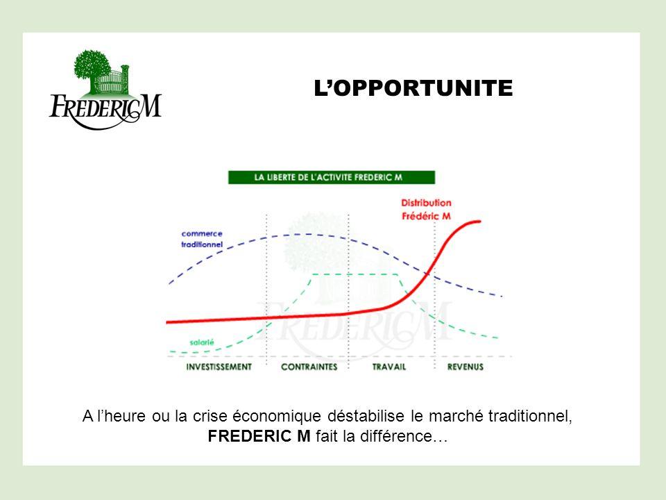 L'OPPORTUNITE A l'heure ou la crise économique déstabilise le marché traditionnel, FREDERIC M fait la différence…
