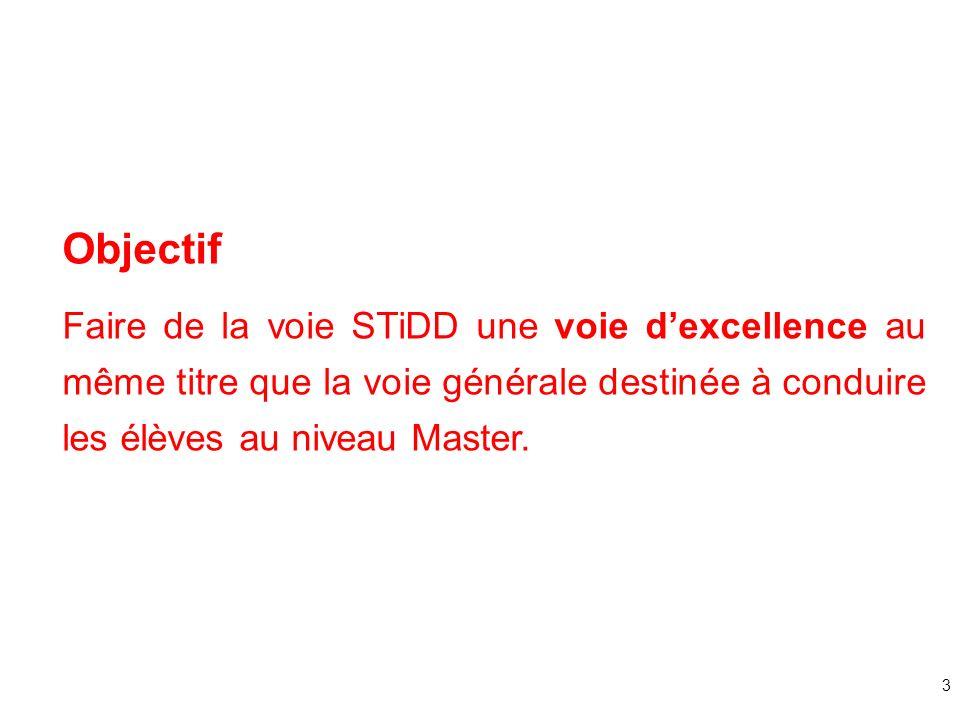 Objectif Faire de la voie STiDD une voie d'excellence au même titre que la voie générale destinée à conduire les élèves au niveau Master.