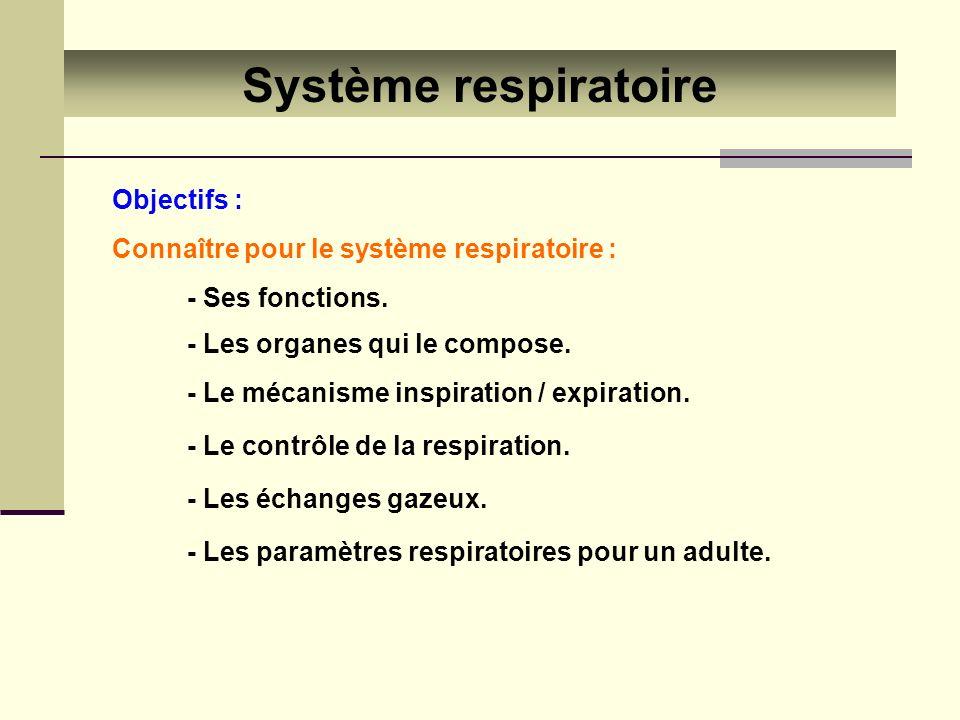 Système respiratoire Objectifs :