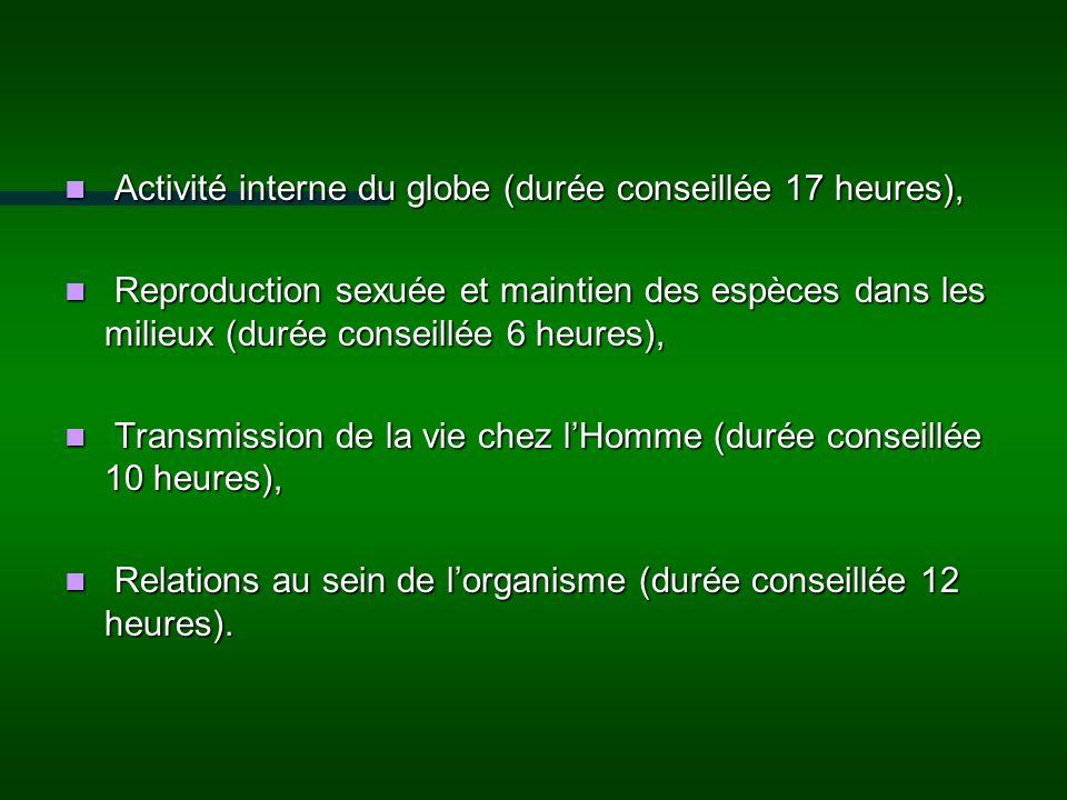 Activité interne du globe (durée conseillée 17 heures),