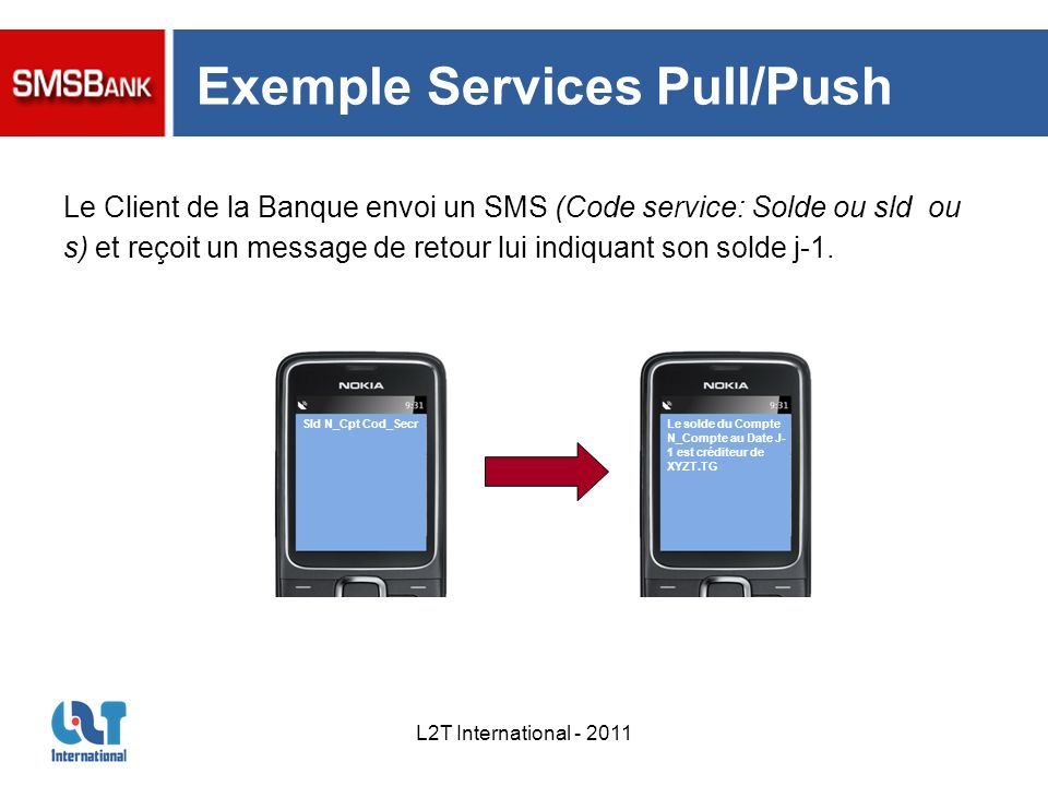 Exemple Services Pull/Push
