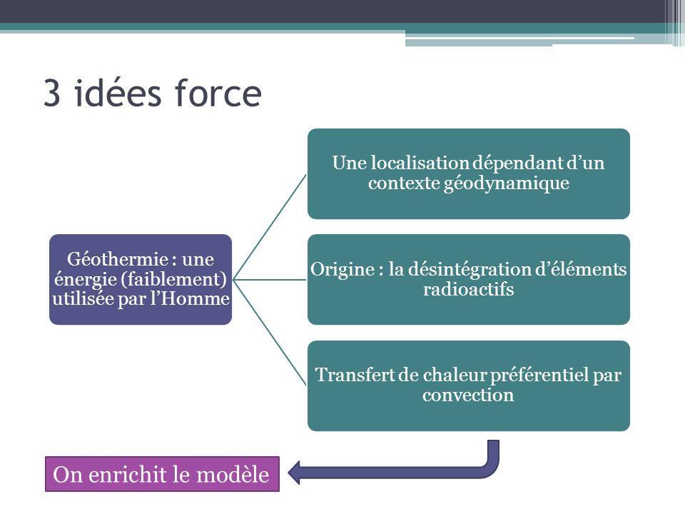 3 idées force On enrichit le modèle Activités