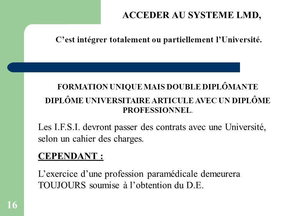ACCEDER AU SYSTEME LMD, C'est intégrer totalement ou partiellement l'Université. FORMATION UNIQUE MAIS DOUBLE DIPLÔMANTE.