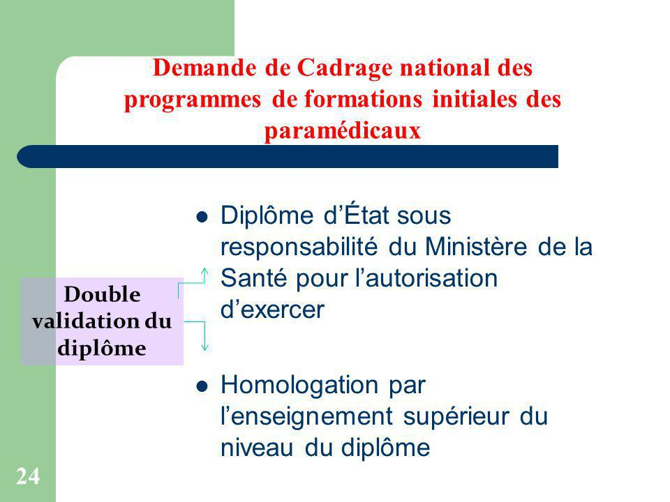 Double validation du diplôme
