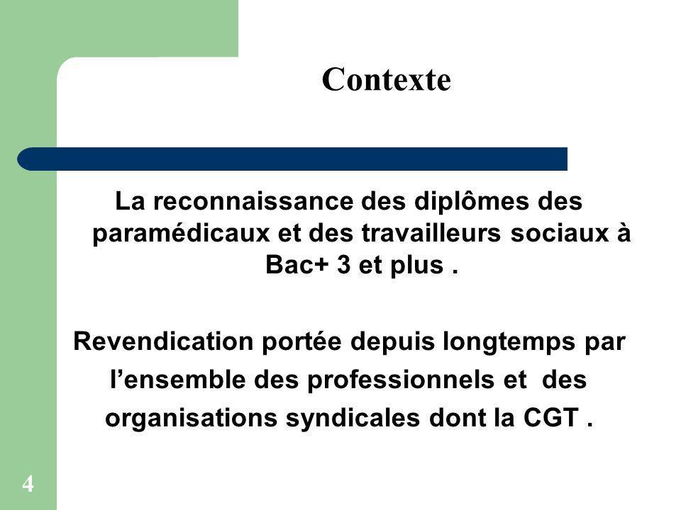 Contexte La reconnaissance des diplômes des paramédicaux et des travailleurs sociaux à Bac+ 3 et plus .