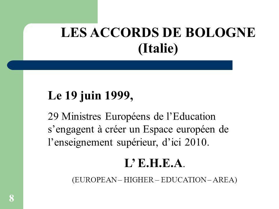 LES ACCORDS DE BOLOGNE (Italie)