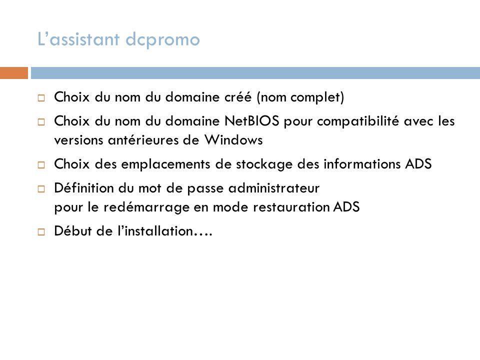 L'assistant dcpromo Choix du nom du domaine créé (nom complet)