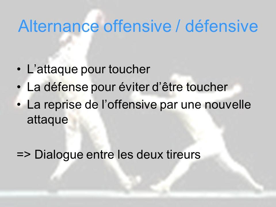 Alternance offensive / défensive
