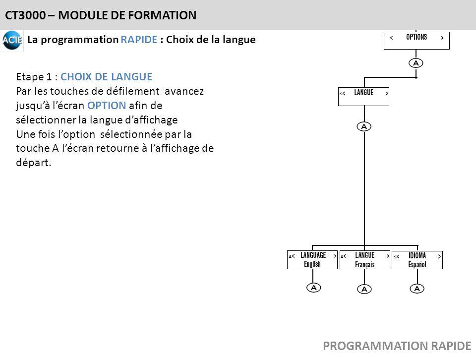 CT3000 – MODULE DE FORMATION